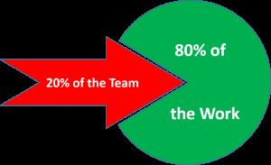80-20_Teams
